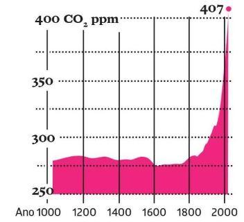 galileu-gascarbonico.jpg